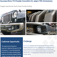 Jeep 75th Anniversary Case Study