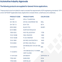 TCI Automotive Industry Approvals
