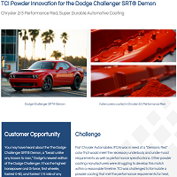 Dodge Challenger SRT® Demon Case Study